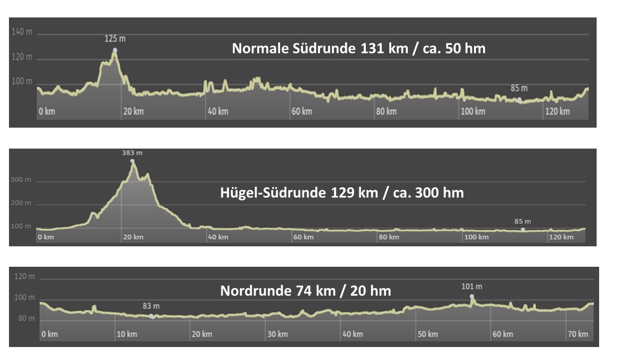 Höhenprofile Marathon