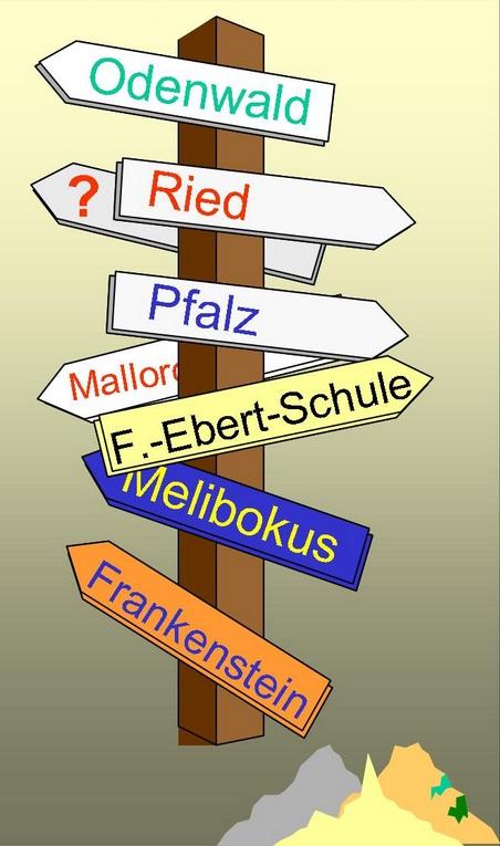 Wegweiser-TuS
